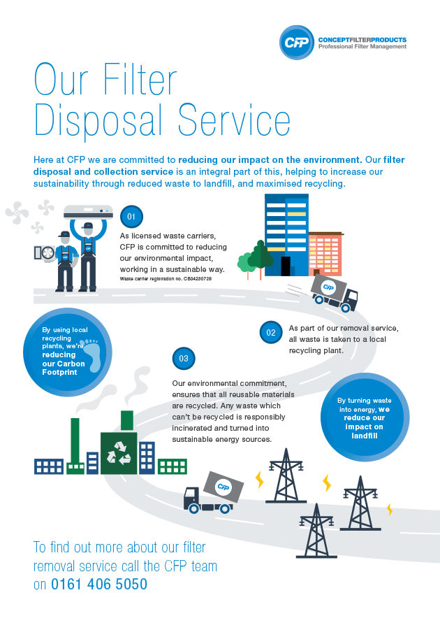 Filter Disposal and Collection
